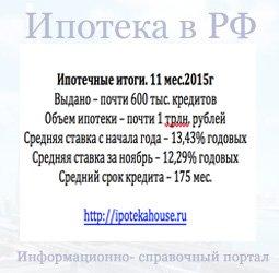 Итоги 11 мес 2015